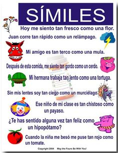 Similes Figurative Language in Spanish Spanish Basics, Ap Spanish, Spanish Grammar, Spanish Vocabulary, Spanish Teacher, Spanish Lessons, How To Speak Spanish, Spanish Language, Dual Language