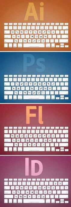 A cool little graphic detailing the keyboard shortcuts for some of the Adobe Creative Suite programs.