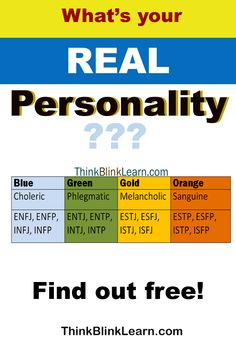 Free short personality test and info about your strengths and weaknesses What's My Personality Type, True Colors Personality Test, Personality Quizzes, Color Psychology Test, Team Motivation, Aura Colors, Ambivert, Spectrum, Dna