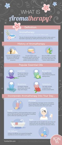 What is Aromatherapy? | Yon-Ka Skin Care Blog