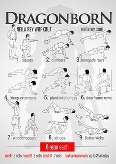 Dragonborn Strength Workout / Works: quads, front hip flexors, shoulders, chest, triceps, lateral abs, lower abs