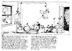 Rube Goldberg Ideas On Pinterest 39 Pins