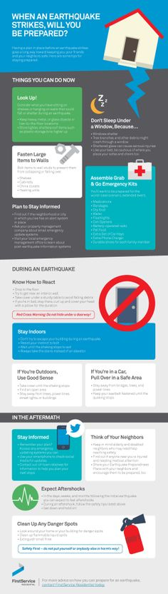 Very helpful advice for those in earthquake prone regions from www.fsresidential.com