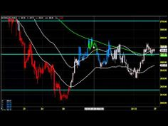 Our natural gas trading tips are very informative for traders