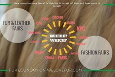 Fur sector how is the scenario?#fur