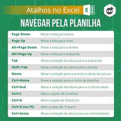 Printing Ideas Useful Printing Videos Fabric Fashion Microsoft Excel, Excel Formulas, E Words, Software, Web Design, Instagram Blog, Studyblr, Study Notes, Social Marketing