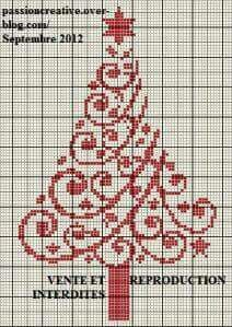 Discover thousands of images about Xmas Cross Stitch, Cross Stitch Christmas Ornaments, Just Cross Stitch, Christmas Embroidery, Christmas Cross, Cross Stitch Charts, Cross Stitch Designs, Cross Stitching, Cross Stitch Embroidery