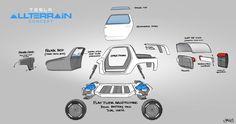 Tesla Allterrain Concept   Sponsored Thesis on Behance