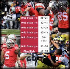 Ohio State Football, Ohio State Buckeyes, Collage Football, Football Helmets, Dreams, Baby, College Football, Baby Humor, Infant