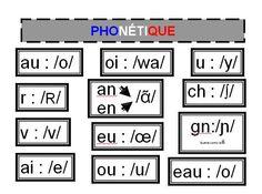 fonetica dibujo