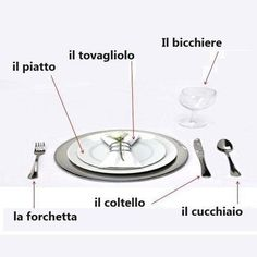 Photo | Facebook on Italian Word of the Day curated by Learn Italian online