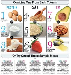 """Energy Breakfast by glamour:  recent British study found that people who eat breakfast are more active, burning about 442 daily calories more than those who go without. """"The energy you gain from eating breakfast makes you less lethargic and more likely to move,""""...Here's how to make a balanced breakfast. #Breakfast #Energy #Balanced"""