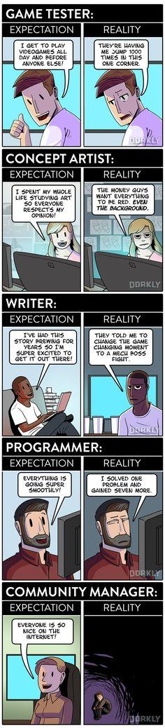 Industria de los Video Juegos Expectativas vs Relidad (#Comic)
