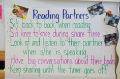 Reading Partner Chart Partner Reading, Teaching Reading, Readers Workshop, Writing Workshop, Super Reader, Holistic Education, Reading Charts, Teachers College, Rubrics
