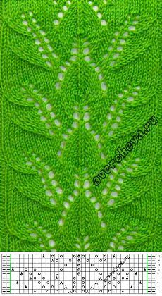 Pattern & quot; strip Openwork leaf & quot;