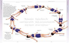 Iyengar Yoga For Beginners - B.K.S. Iyengar - Dorling Kindersley