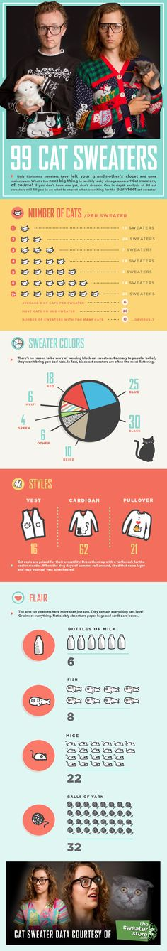 99 Cat Sweaters   | Visit our new infographic gallery at http://visualoop.com/