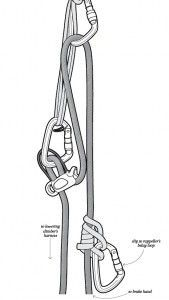 Avoid getting your ropes stuck on multi-pitches with this simple lowering technique. www.climbing.com/skill/lower-away/