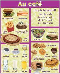 L'article partitif - La nourriture, les aliments
