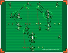 Possession & Speed of Play is a great session that will help your team improve their speed of play and keep possession of the ball. Soccer Passing Drills, Football Training Drills, Rugby Training, Soccer Workouts, Soccer Practice, Football Program, Kara, Play, Sports