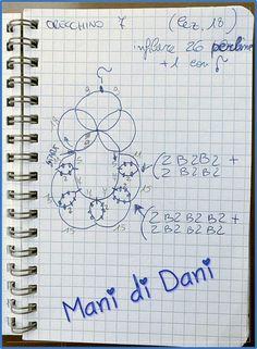Mani di Dani: Orecchini a pendente in pizzo chiacchierino