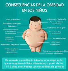 Mi Pediatra Edilta: Consecuencias de la Obesidad en los NIÑOS