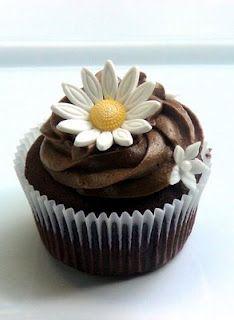 Gluten Free Chocolate Cupcakes + Recipe