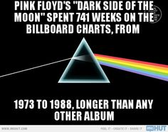 Pink Floyd Fact....and it's jumped on and off the charts since going off in 1988.