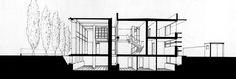 1991. Casa doppia, Reggio Emilia
