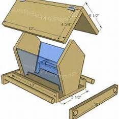 #birdhousetips