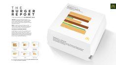"mcdonalds ""burger report"" - Google Search"