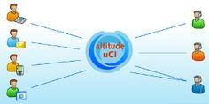 arvato-qualytel renova solução de centro de contacto