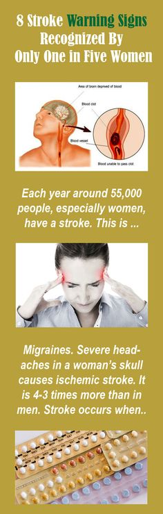 8 Stroke Warning Signs Recognized By Only One in Five Women