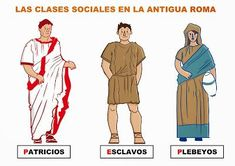 Trabajando con personitas: ¿Quién vivía en ROMA?