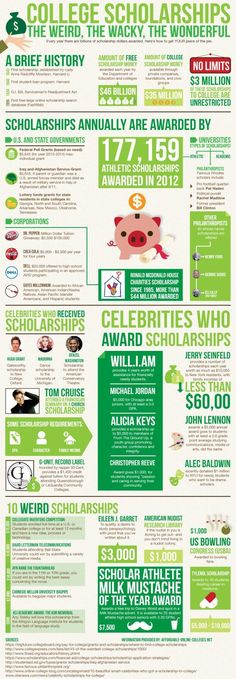 College Scholarships: The weird the wacky the wonderful. Check out this infogr -…, … College Scholarships: The weird the wacky the wonderful. Check out this infogr -…, - Earn College Scholarships Planning School, College Planning, College Checklist, Financial Aid For College, Education College, Higher Education, Physical Education, Money For College, College Grants