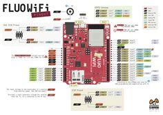 FluoWiFi - IoT board with WiFi & BLE (Arduino programmable) by Adriano Costanzo —Kickstarter