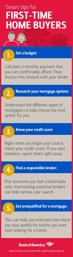Buying a home is a big decision— especially if it's your first time. Here are a few suggestions to help you make the process as smooth as possible.    Learn more about home loans and what works for you.