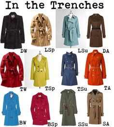 """""""In the Trenches: Trench Coats for the Seasons"""" by mpsakatrixie on Polyvore"""