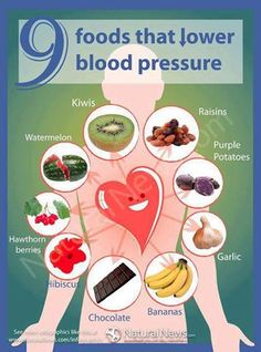 9 Food that lower your blood pressure!