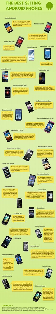 Infographic: The Best Selling Android Smartphones  for 2012 / 2013