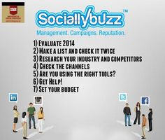 #Budget | #Sociallybuzz | #Marketing