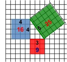 Pythagorean Theorem Powerpoint and Project. I would use this to review and practice the Pythagorean Theorem.