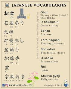 Japanese is a language spoken by more than 120 million people worldwide in countries including Japan, Brazil, Guam, Taiwan, and on the American island of Hawaii. Japanese is a language comprised of characters completely different from Japanese Grammar, Japanese Funny, Japanese Phrases, Japanese Names, Japanese Words, Japanese Sayings, Study Japanese, Japanese Culture, Japanese For Dummies