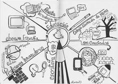 Redes sociales que he estado gestionando desde el 2009 a 2013