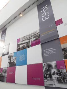 50th Timeline Display - University of York