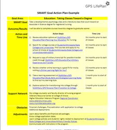 SMART GOALS |Pinned from PinTo for iPad| | SMART Goals | Pinterest ...