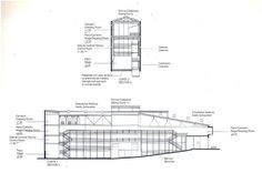 arquitectures234: Lina Bo Bardi: Teatro Oficina [rehabilitació escola X]