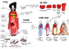 Kimono Tutorial by rynarts.deviantart.com on @DeviantArt