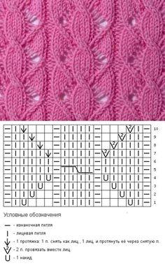 Lace Knitting Patterns, Knitting Blogs, Knitting Charts, Easy Knitting, Knitting Stitches, Knitting Socks, Stitch Patterns, How To Start Knitting, Knit Crochet