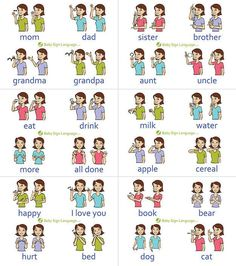 Baby Sign Language Chart (self-print version) The printable baby sign language chart helps you learn the basic signs so that you can in turn teach your baby. The free baby sign language chart is… Baby Sign Language More, Sign Language Phrases, Sign Language Alphabet, American Sign Language, Sign Language For Baby Toddlers, Teaching Baby Sign Language, Baby Language, Teaching Baby To Talk, Learn Sign Language Free